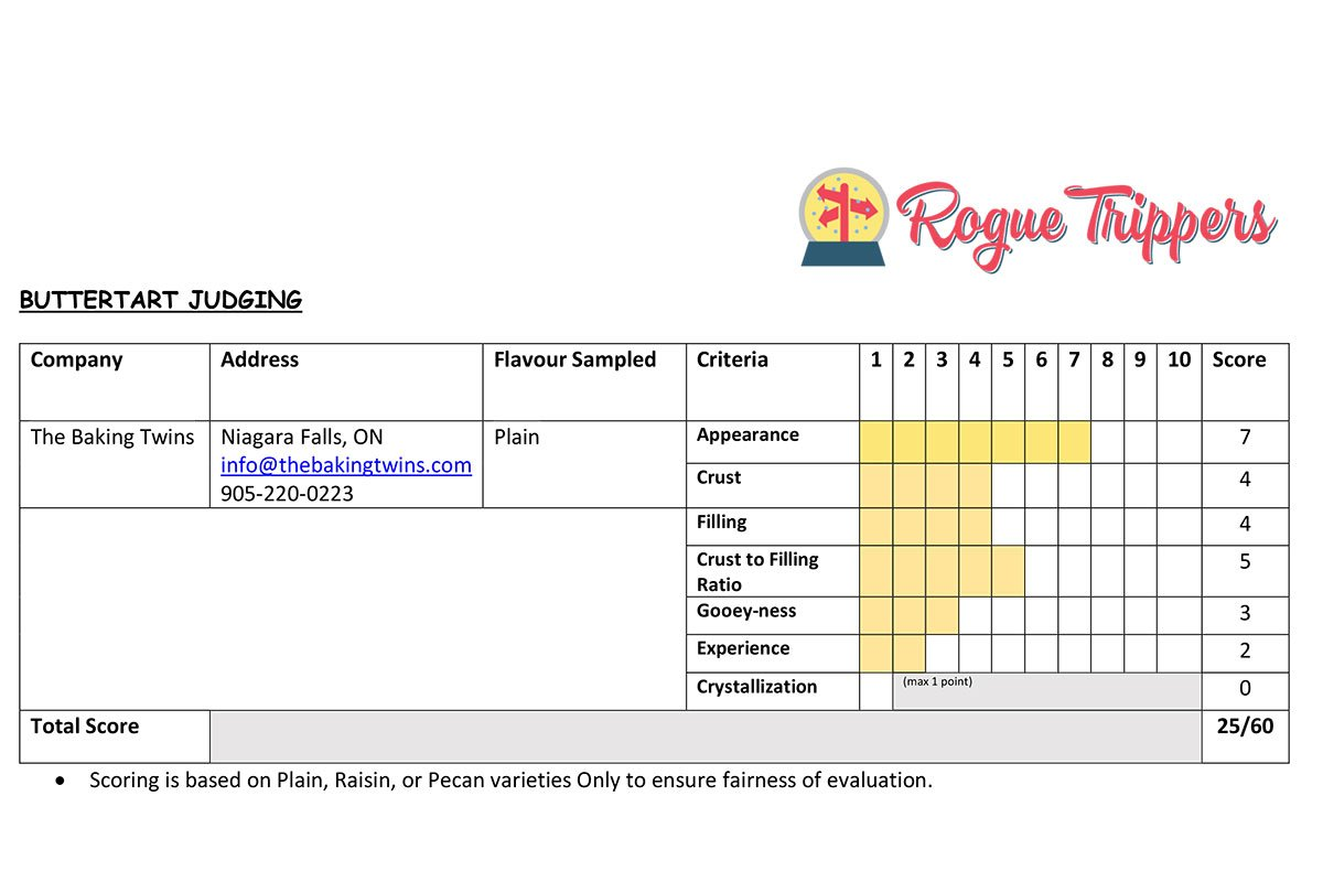 The Roguetrippers Butter tart score card for the Baking Twins.