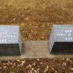 Titanic grave markers in Halifax